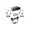 AMI Audi Music Interface - Retrofit kit - Audi Q5 8R con Radio Concert3, Symphony3