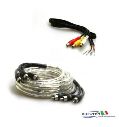 Wiring for Audi VW OEM TV receiver to RSE