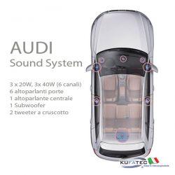 Audi Sound System - Upgrade - Audi Q5 8R
