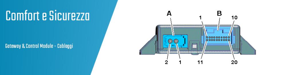 06.04.05 Gateway & Control Module - Cablaggi