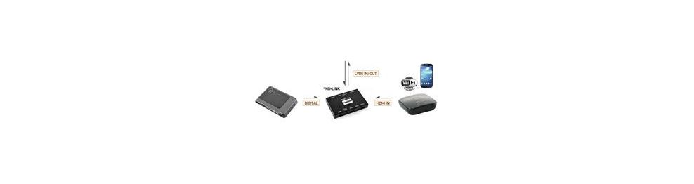 03.08.01 Smartphone Mirroring - Kit bundle