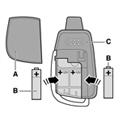 06.15.02 Auxiliary heating - Cablaggi e Accessori