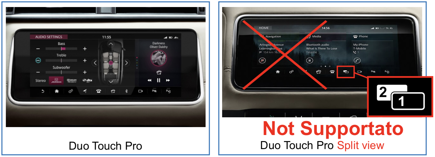 Diiferenze tra TOUCH PRO DUO e TOUCH PRO DUO con SPLIT VIEW